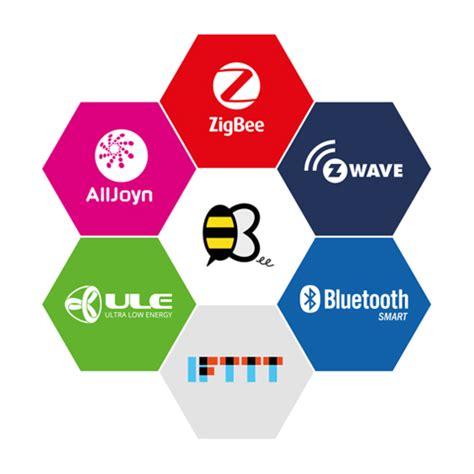 zigbee smart home serba guna untuk ilmu smart home automation zigbee zwave gateway qbee