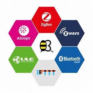 Smart Home Standards : blog serba guna untuk share ilmu smart home automation ~ Lizthompson.info Haus und Dekorationen