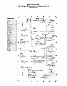 Volvo 240  1993  - Wiring Diagrams