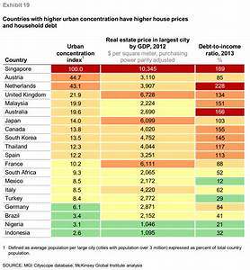 Why Australian household debt levels may be unsustainable ...