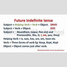 Future Indefinite Tense  Simple Future Tense In Hindi @ Mahalakshmi Public School Youtube