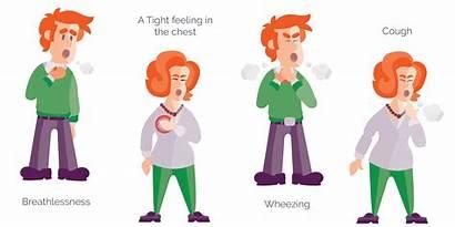 Asthma Symptoms Severe Clipart Symptom Cough Chest