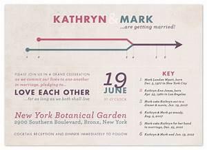 wedding invitations on a timeline at mintedcom With wedding invitation design timeline