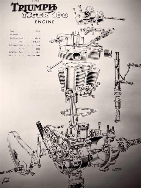 The Tiger Engine Art Triumph Pinterest