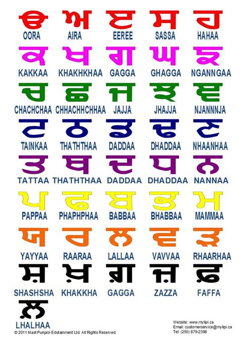 images  gurmukhi  pinterest language