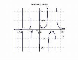 Gammafunktion Berechnen : mp forum gamma funktion matroids matheplanet ~ Themetempest.com Abrechnung