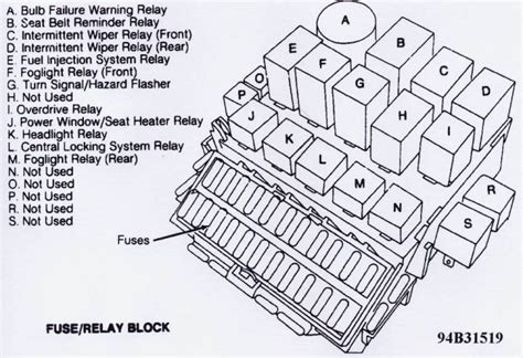 Volvo 940 Gl Fuse Box Location by 1990 940 Gle 16v Automatic 93 000 Various Issues