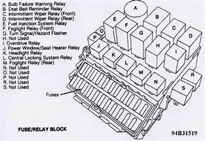 1990 940 Gle 16v Automatic