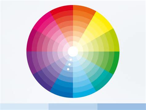teoria dei colori  usarla nella decorazione degli