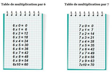 table de multiplication de 60 les tables de multiplication de 6 et de 7 primaire24