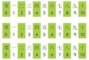 Mandarin Chinese Numbers 1 10