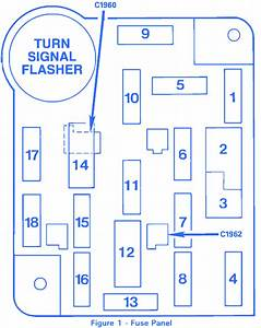 Ford Bronco 1989 Fuse Box  Block Circuit Breaker Diagram  U00bb Carfusebox