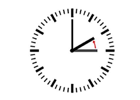 wintertijd klok vooruit klok uur vooruit of klok terug achteruit zetten