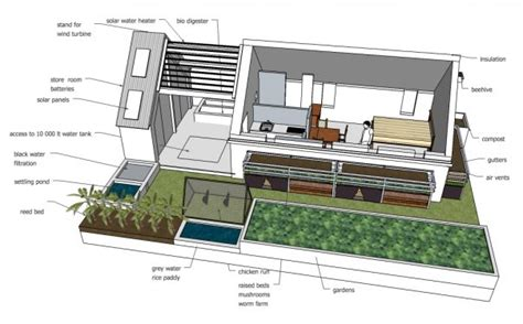 eco homes plans sustainable sustainable design the free