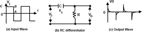 High Pass Circuit Applications