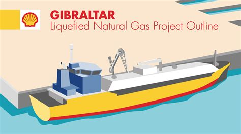Gibratar Liquefied Natural Gas Project Outline  Gibelec. Recruiting Best Practices Buy Coca Cola Stock. What Is A Cloud Application Tech Support Inc. How To Cash A Personal Check Without Bank Account. Family Law And Divorce Pest Control Surrey Bc. Bonnie J Addario Lung Cancer Foundation. Higher Education Masters Programs. United Miles Credit Cards Locksmith Dublin Ca. Account Payable Reconciliation