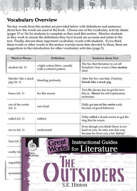 outsiders vocabulary activities teachers classroom