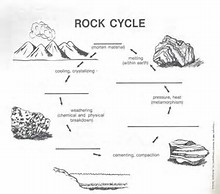 HD wallpapers free rock cycle worksheets for kids biz.knsi.info