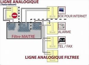 Branchement Prise Telephone Adsl : installation d un filtre maitre astuces pratiques ~ Melissatoandfro.com Idées de Décoration