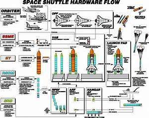 Space Shuttle Map (page 2) - Pics about space