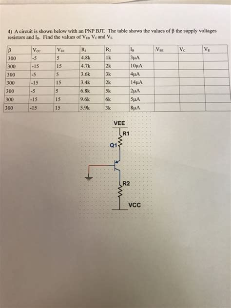 Solved Circuit Shown Below With Pnp Bjt The