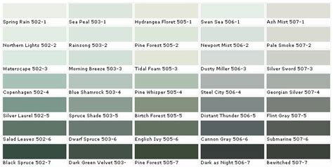 best 25 paint charts ideas on pinterest wall paint