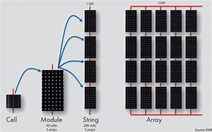 Solar Combiner Box Wiring Diagram