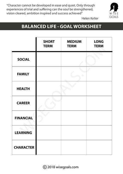5 personal goal setting worksheets printable pdf