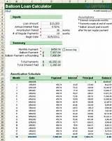 balloon mortgage balloon mortgage amortization schedule calculator