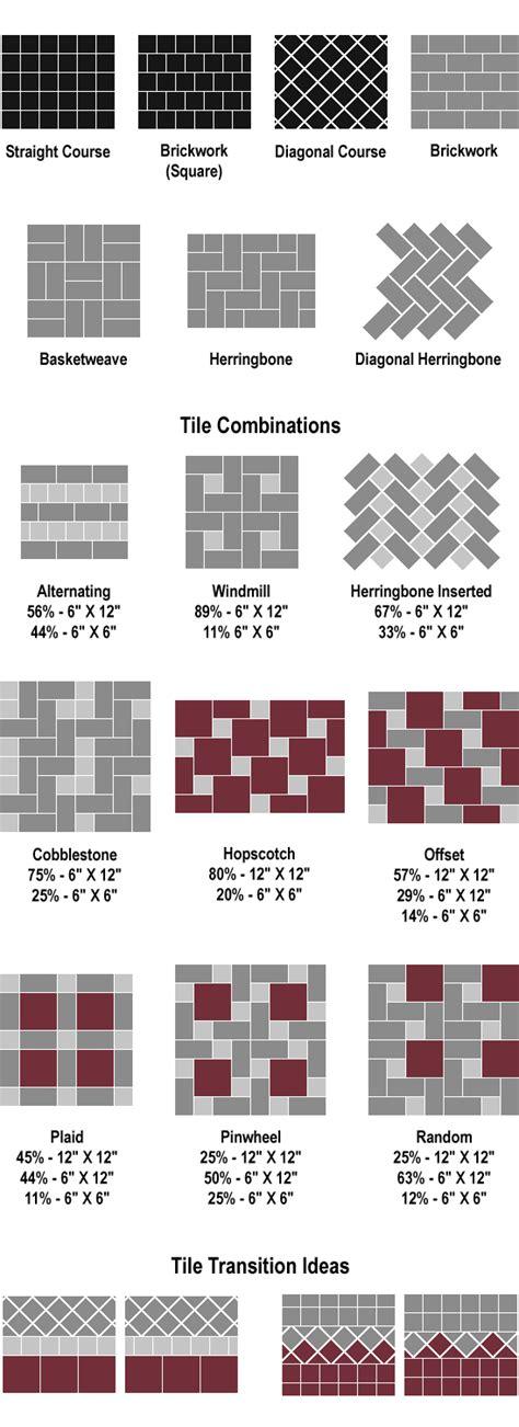 tile installation patterns various tile installation patterns kitchen ideas pinterest patrones design and concrete