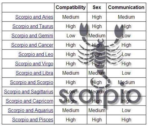 sternzeichen skorpion eigenschaften could come in handy later scorpio skorpion