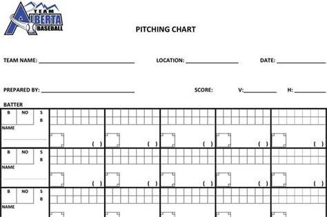pitching charts
