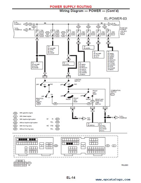 online service manuals 2001 ford f series spare parts catalogs nissan primera model p11 144 series service manual pdf