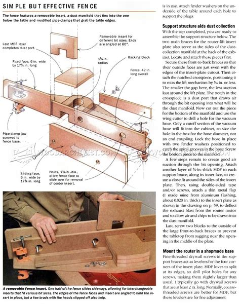 ultimate router table plans woodarchivist