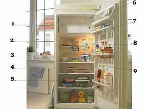 Küchentipps: Kühlschrank richtig einräumen BRIGITTE de