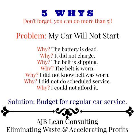 problem solving ajb lean consulting