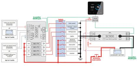 simarine pico ideas in battery monitoring more