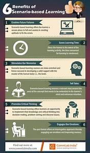 Custom Design Elearning 6 Benefits Of Scenario Based Learning Infographic