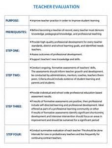 Teachers Performance Evaluation Forms Samples