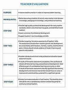 waking up in the morning creative writing oxbridge personal statement help evaluation essay on the movie the help