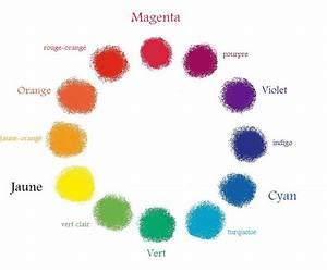 Couleur Complémentaire Du Rose : quelles sont les couleurs primaires ~ Zukunftsfamilie.com Idées de Décoration