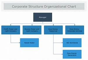 Corporate Structure Organizational Chart Mydraw