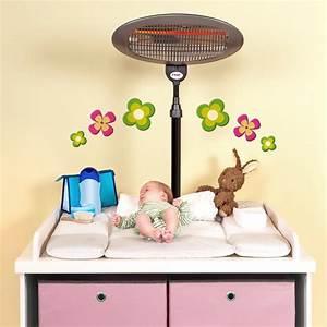Wärmelampe Für Baby : w rmelampe baby top4 produkte neu ~ Yasmunasinghe.com Haus und Dekorationen