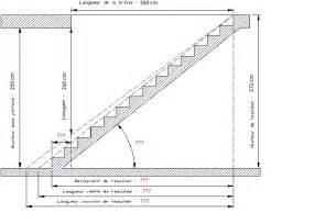 Dimension Escalier Droit Bois by Construire Un Escalier La Varlope