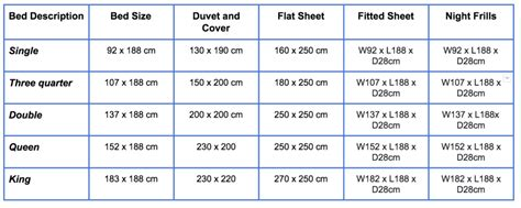Single Duvet Size In Cm by Mattress Sizes Ultimate Guide 2019 Genie Beds