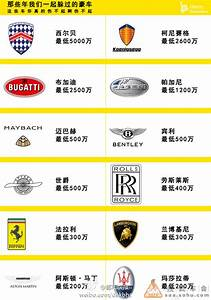 Chinese bus drivers asked to identify luxury car logos