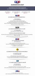 Mi Tf1 Replay : audiences 2017 une ann e de transformation gagnante pour le groupe tf1 ~ Maxctalentgroup.com Avis de Voitures