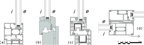 Window Sill Section by Schematic Section At The Sill For Typical Turn And Tilt