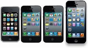 iphones 6s plus wiki