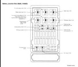 2003 F250 Fuse Box Diagram